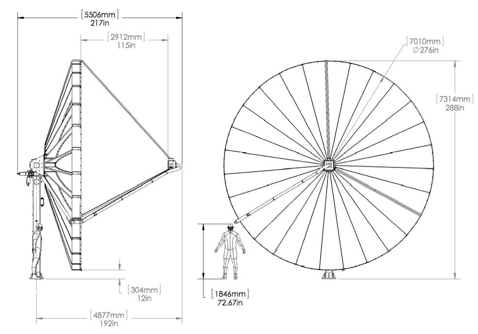 dish_dimensions